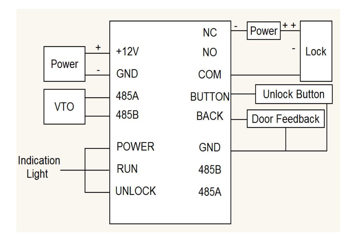 Dahua - DEE1010B - Access Control Module   controlex