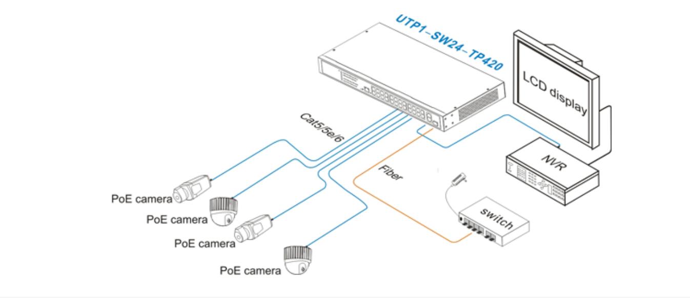 Utepo - UTP1-SW16-TP300 - Switch - 16 PoE | controlex Security ...